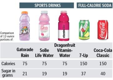 Sports-Drinks